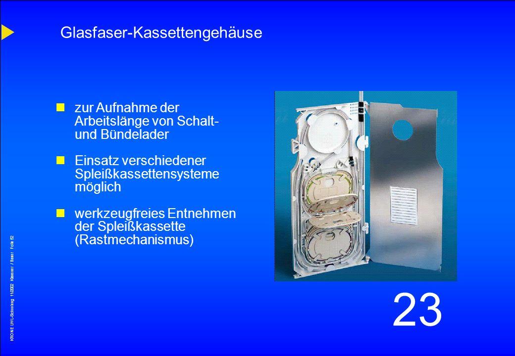 KRONE LWL-Schunlung 11/2002 Klausner / Bauer Folie 51 23 KRONE UniBox Größe 3 mit Glasfaser-Spleiß-Kassette auch für 4 x FAME 6