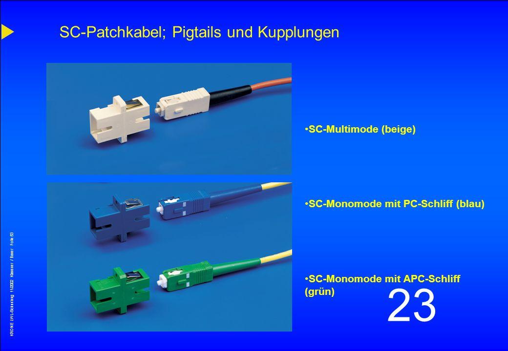 KRONE LWL-Schunlung 11/2002 Klausner / Bauer Folie 52 23 Glasfaser-Kassettengehäuse zur Aufnahme der Arbeitslänge von Schalt- und Bündelader Einsatz v