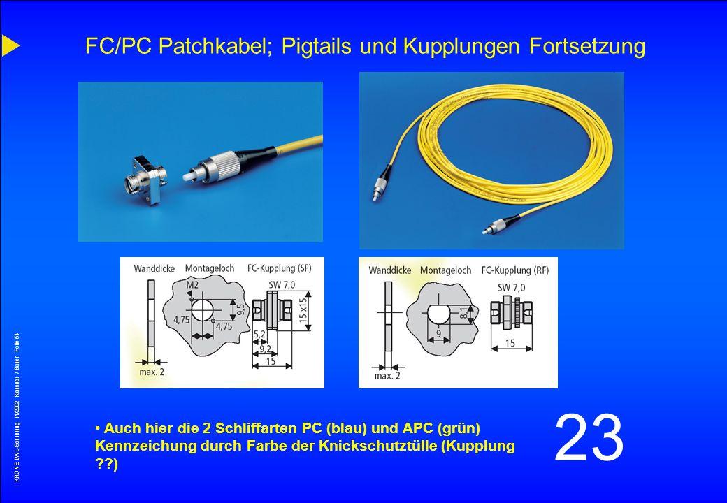 KRONE LWL-Schunlung 11/2002 Klausner / Bauer Folie 53 23 SC-Patchkabel; Pigtails und Kupplungen SC-Multimode (beige) SC-Monomode mit PC-Schliff (blau)