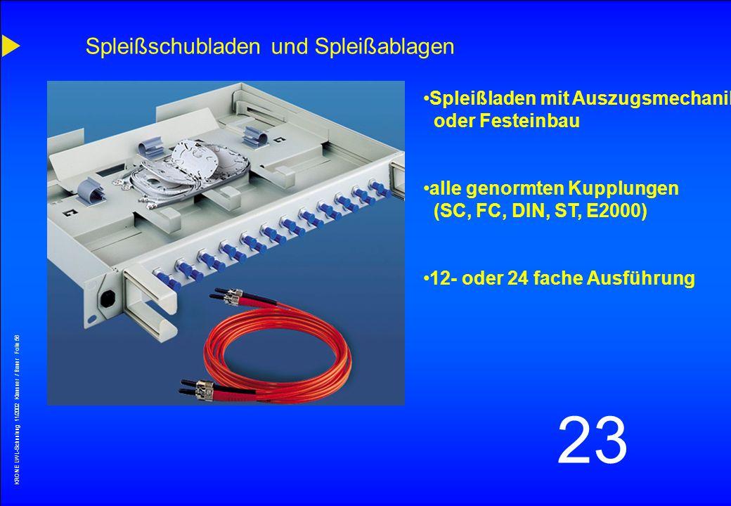 KRONE LWL-Schunlung 11/2002 Klausner / Bauer Folie 55 23 Patchkabel; Pigtails und Kupplungen Fortsetzung ST- Stecker DIN E 2000 Stecker