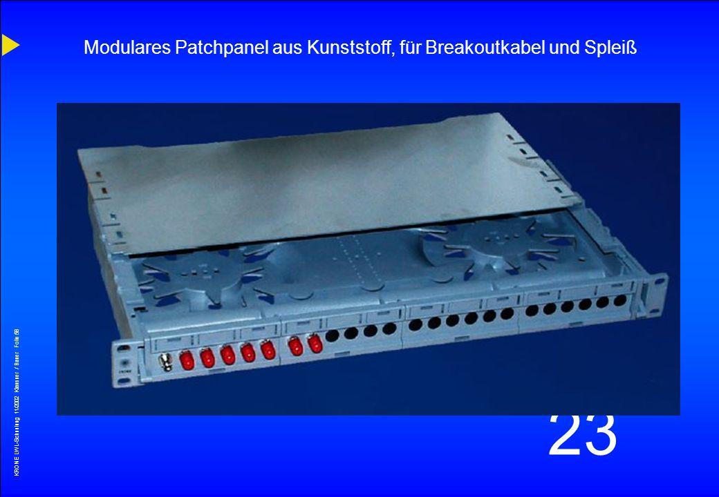 KRONE LWL-Schunlung 11/2002 Klausner / Bauer Folie 57 23 Spleißkassetten Je nach Typ des Spleißschutzes sind die passenden Spleißhalter (Thermisch ode