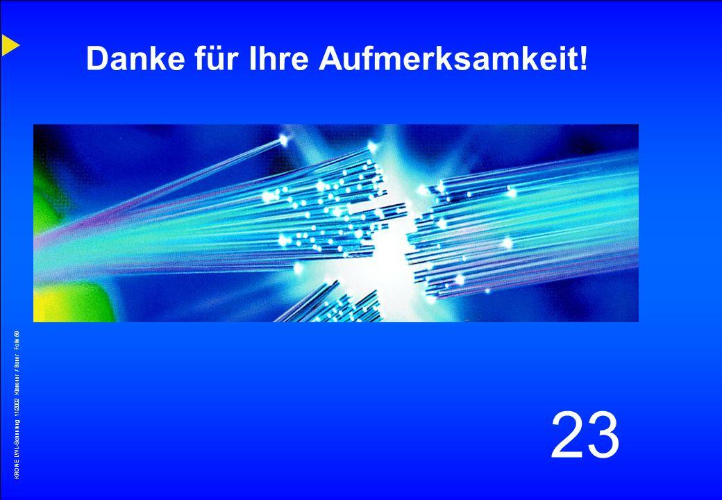 KRONE LWL-Schunlung 11/2002 Klausner / Bauer Folie 58 23 Modulares Patchpanel aus Kunststoff, für Breakoutkabel und Spleiß