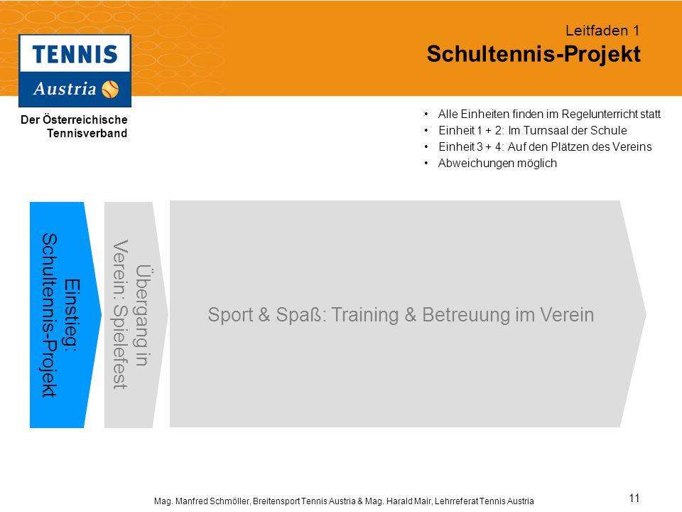 Der Österreichische Tennisverband Mag. Manfred Schmöller, Breitensport Tennis Austria & Mag. Harald Mair, Lehrreferat Tennis Austria 11 Leitfaden 1 Sc