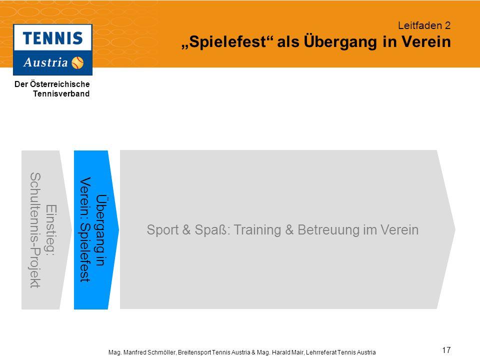 Der Österreichische Tennisverband Mag. Manfred Schmöller, Breitensport Tennis Austria & Mag. Harald Mair, Lehrreferat Tennis Austria 17 Leitfaden 2 Sp