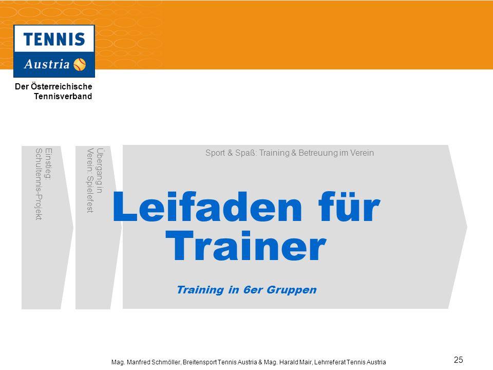 Der Österreichische Tennisverband Mag. Manfred Schmöller, Breitensport Tennis Austria & Mag. Harald Mair, Lehrreferat Tennis Austria 25 Einstieg:Schul