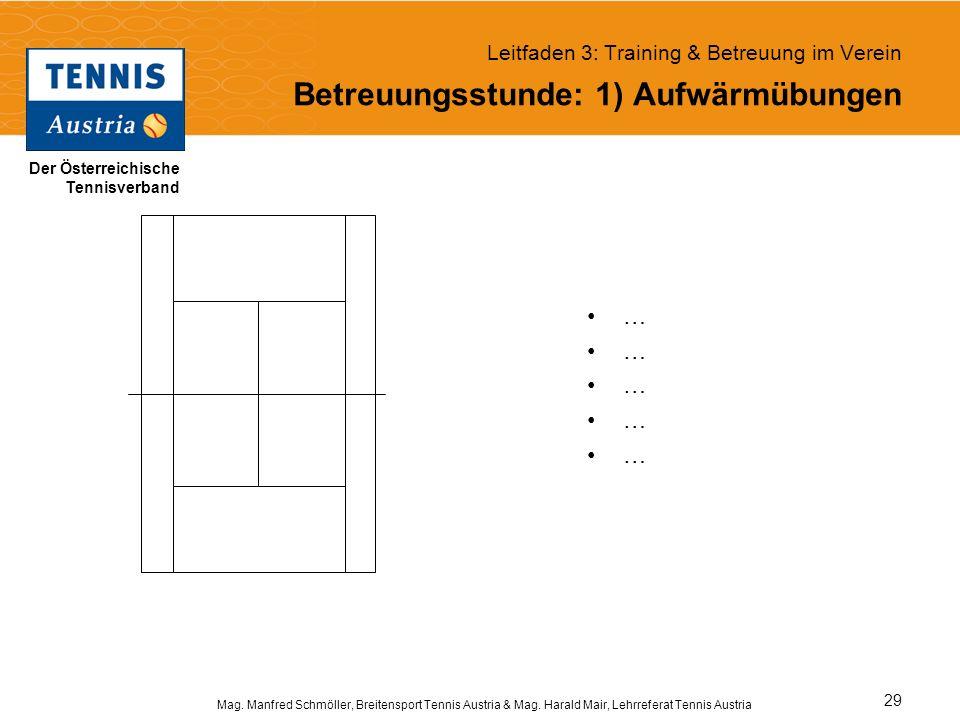 Der Österreichische Tennisverband Mag. Manfred Schmöller, Breitensport Tennis Austria & Mag. Harald Mair, Lehrreferat Tennis Austria 29 Leitfaden 3: T