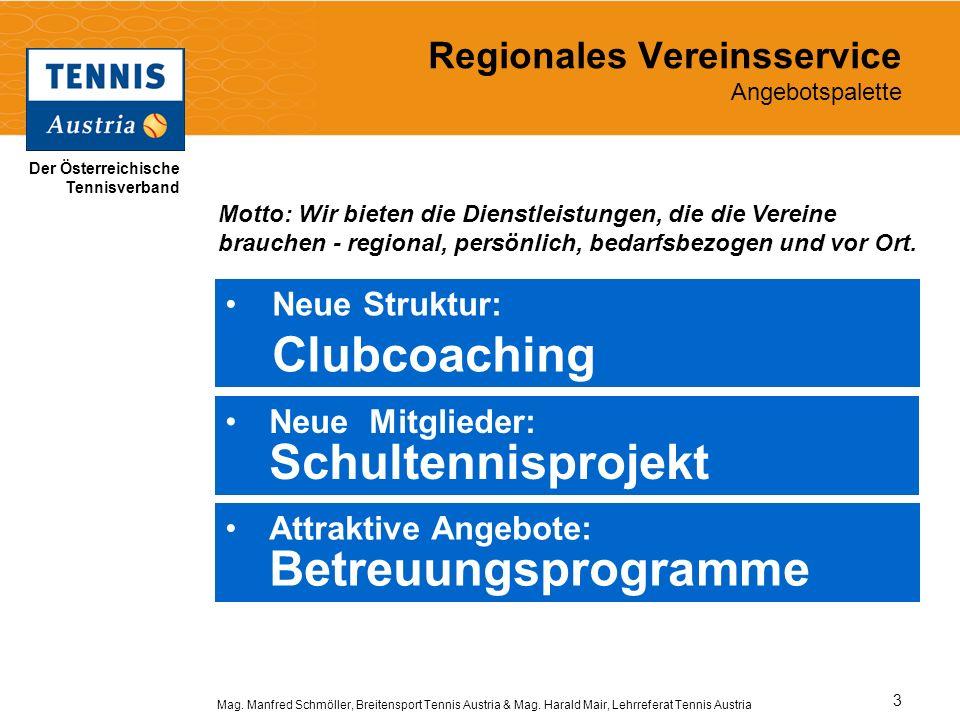 Der Österreichische Tennisverband Mag. Manfred Schmöller, Breitensport Tennis Austria & Mag. Harald Mair, Lehrreferat Tennis Austria 3 Regionales Vere