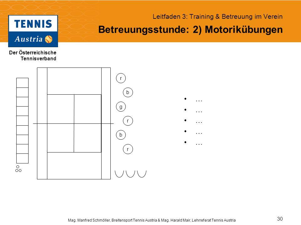 Der Österreichische Tennisverband Mag. Manfred Schmöller, Breitensport Tennis Austria & Mag. Harald Mair, Lehrreferat Tennis Austria 30 Leitfaden 3: T