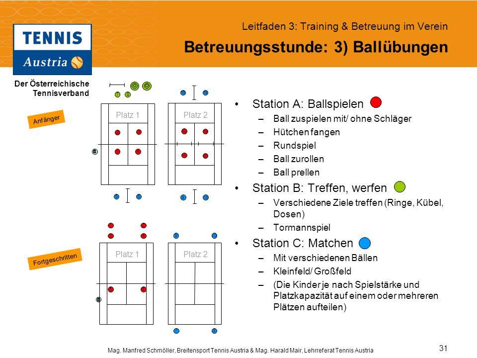 Der Österreichische Tennisverband Mag. Manfred Schmöller, Breitensport Tennis Austria & Mag. Harald Mair, Lehrreferat Tennis Austria 31 Leitfaden 3: T