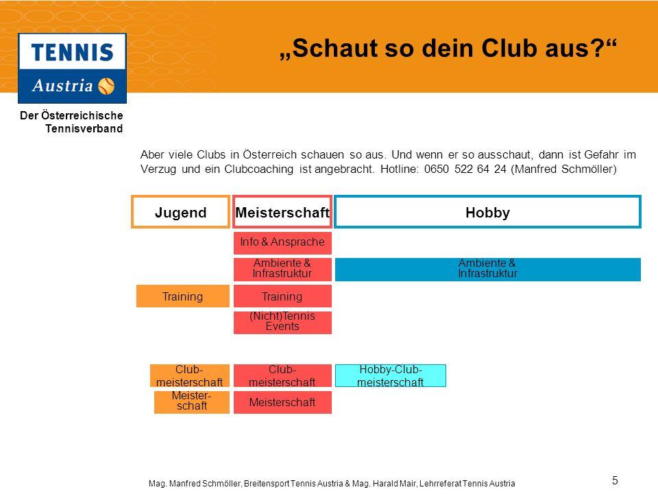 Der Österreichische Tennisverband Mag. Manfred Schmöller, Breitensport Tennis Austria & Mag. Harald Mair, Lehrreferat Tennis Austria 5 Schaut so dein