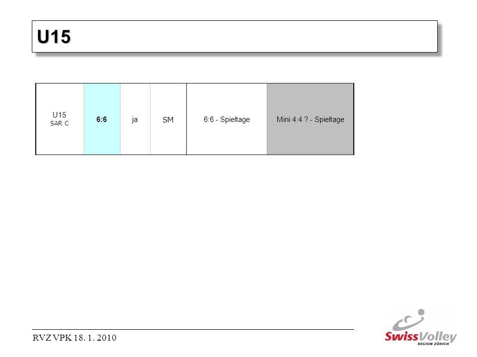 RVZ VPK 18. 1. 2010 U15U15 U15 6:6ja SM 6:6 - SpieltageMini 4:4 - Spieltage SAR C
