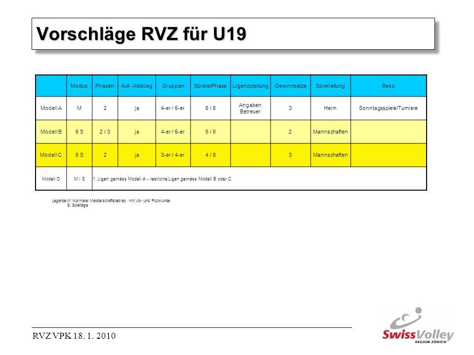 RVZ VPK 18. 1.