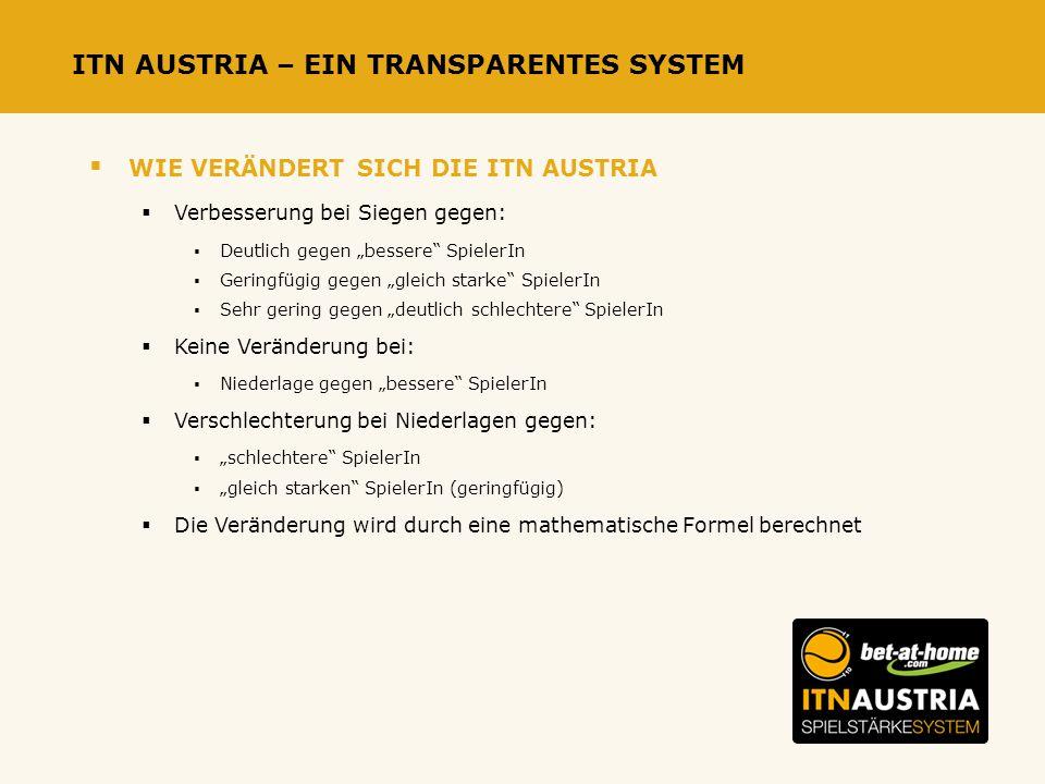 Wie erfolgt die Einstufung in das ITN AUSTRIA SPIELSTÄRKE-SYS TEM?