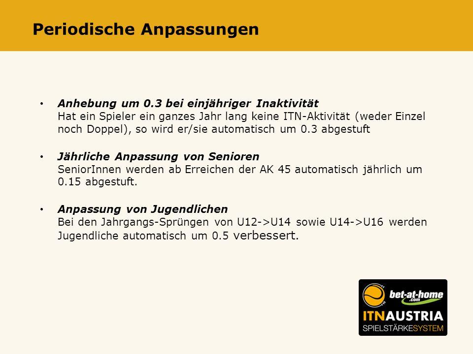 ITN AUSTRIA – DER ITN-ADMINISTRATOR VTV-ITN-ADMINISTRATOR Thomas Flax ab 2009 gibt es in jedem LV 1 ITN-Ansprechpartner für Vereine Aufgaben des LV-ITN-Administrators Kommunikation zu den Vereinen Unterstützung von LV- und Vereins-Veranstaltungsangeboten Klub-ITN-ADMINISTRATOR IM VEREIN Der ITN-Administrator ist eine Schlüsselfigur.