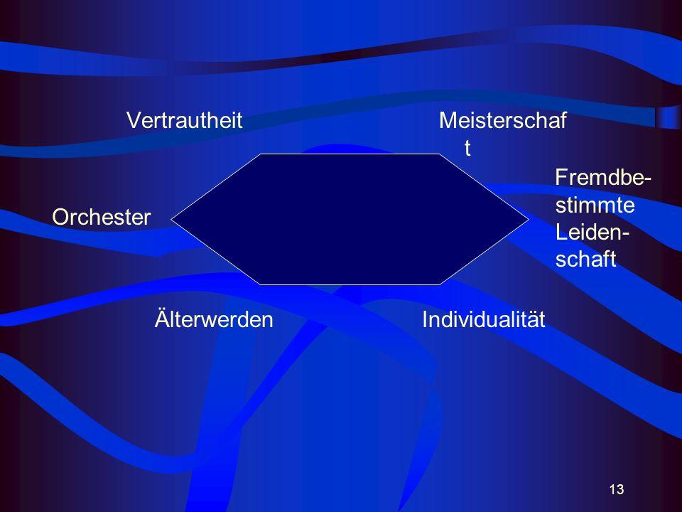 13 VertrautheitMeisterschaf t ÄlterwerdenIndividualität Fremdbe- stimmte Leiden- schaft Orchester