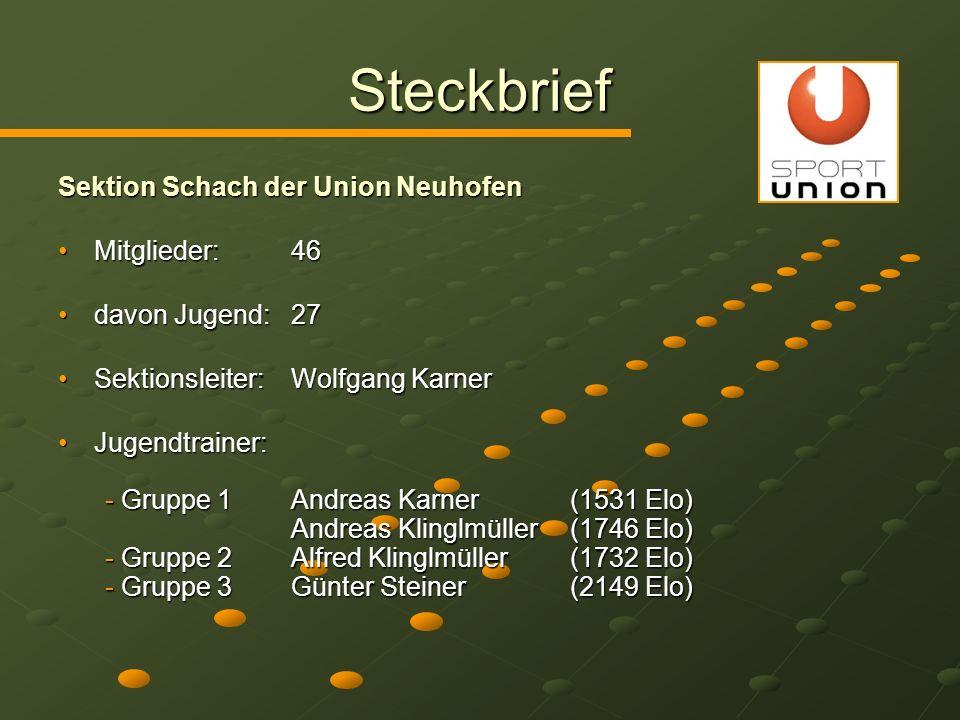 Steckbrief Sektion Schach der Union Neuhofen Mitglieder:46Mitglieder:46 davon Jugend: 27davon Jugend: 27 Sektionsleiter: Wolfgang KarnerSektionsleiter