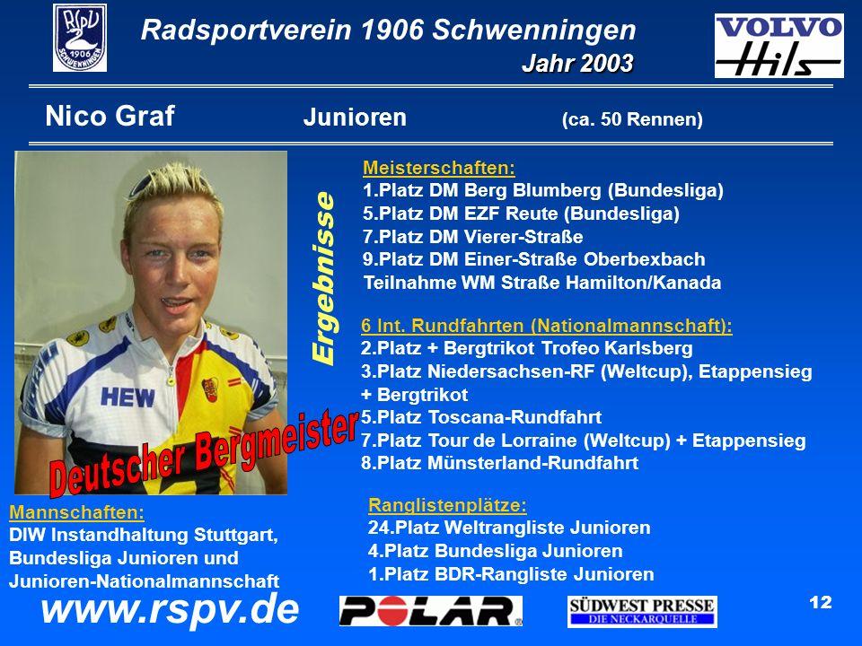 Radsportverein 1906 Schwenningen Jahr 2003 www.rspv.de 12 Nico Graf Junioren (ca.