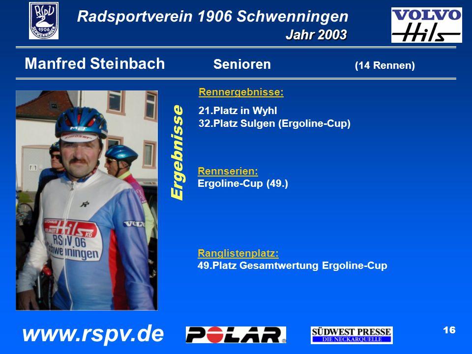 Radsportverein 1906 Schwenningen Jahr 2003 www.rspv.de 16 Manfred Steinbach Senioren (14 Rennen) Rennergebnisse: 21.Platz in Wyhl 32.Platz Sulgen (Ergoline-Cup) Ergebnisse Rennserien: Ergoline-Cup (49.) Ranglistenplatz: 49.Platz Gesamtwertung Ergoline-Cup