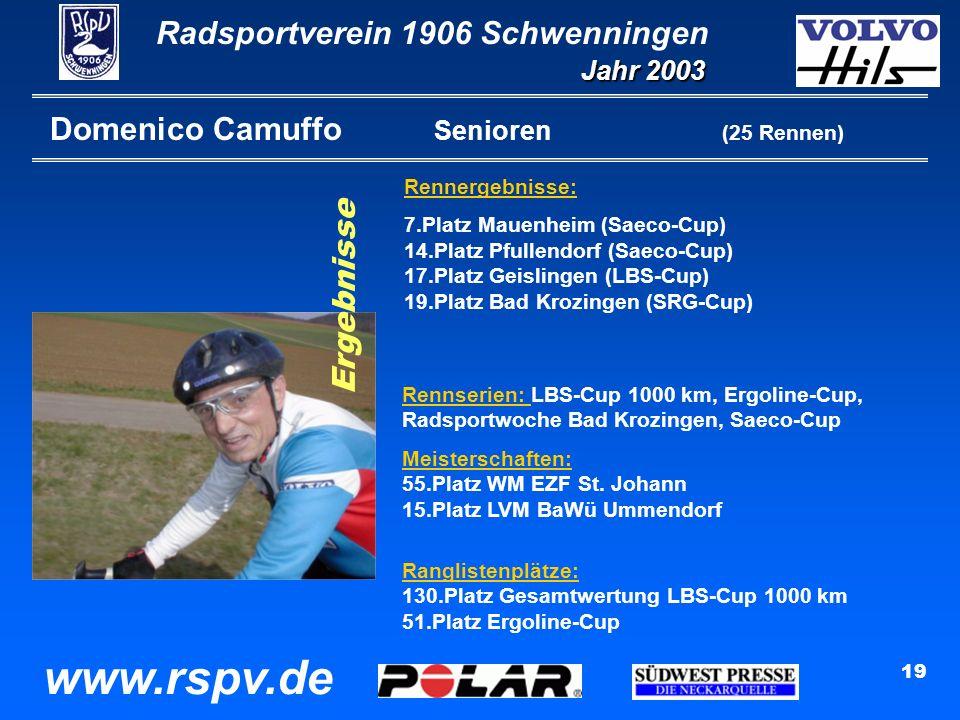 Radsportverein 1906 Schwenningen Jahr 2003 www.rspv.de 19 Domenico Camuffo Senioren (25 Rennen) Rennergebnisse: 7.Platz Mauenheim (Saeco-Cup) 14.Platz Pfullendorf (Saeco-Cup) 17.Platz Geislingen (LBS-Cup) 19.Platz Bad Krozingen (SRG-Cup) Ergebnisse Rennserien: LBS-Cup 1000 km, Ergoline-Cup, Radsportwoche Bad Krozingen, Saeco-Cup Ranglistenplätze: 130.Platz Gesamtwertung LBS-Cup 1000 km 51.Platz Ergoline-Cup Meisterschaften: 55.Platz WM EZF St.