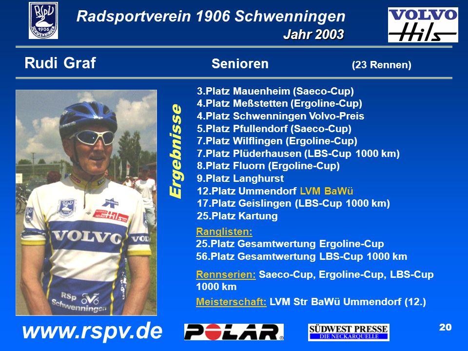 Radsportverein 1906 Schwenningen Jahr 2003 www.rspv.de 20 Rudi Graf Senioren (23 Rennen) 3.Platz Mauenheim (Saeco-Cup) 4.Platz Meßstetten (Ergoline-Cup) 4.Platz Schwenningen Volvo-Preis 5.Platz Pfullendorf (Saeco-Cup) 7.Platz Wilflingen (Ergoline-Cup) 7.Platz Plüderhausen (LBS-Cup 1000 km) 8.Platz Fluorn (Ergoline-Cup) 9.Platz Langhurst 12.Platz Ummendorf LVM BaWü 17.Platz Geislingen (LBS-Cup 1000 km) 25.Platz Kartung Ranglisten: 25.Platz Gesamtwertung Ergoline-Cup 56.Platz Gesamtwertung LBS-Cup 1000 km Rennserien: Saeco-Cup, Ergoline-Cup, LBS-Cup 1000 km Meisterschaft: LVM Str BaWü Ummendorf (12.) Ergebnisse