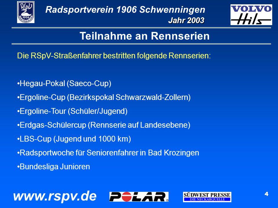 Radsportverein 1906 Schwenningen Jahr 2003 www.rspv.de 4 Teilnahme an Rennserien Die RSpV-Straßenfahrer bestritten folgende Rennserien: Hegau-Pokal (Saeco-Cup) Ergoline-Cup (Bezirkspokal Schwarzwald-Zollern) Ergoline-Tour (Schüler/Jugend) Erdgas-Schülercup (Rennserie auf Landesebene) LBS-Cup (Jugend und 1000 km) Radsportwoche für Seniorenfahrer in Bad Krozingen Bundesliga Junioren