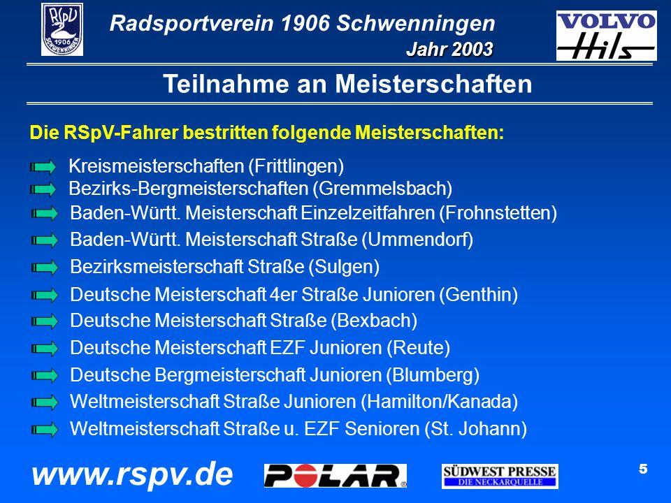 Radsportverein 1906 Schwenningen Jahr 2003 www.rspv.de 5 Teilnahme an Meisterschaften Die RSpV-Fahrer bestritten folgende Meisterschaften: Kreismeisterschaften (Frittlingen) Baden-Württ.