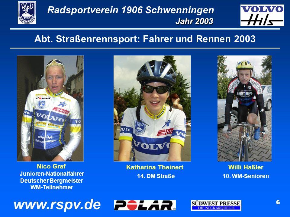 Radsportverein 1906 Schwenningen Jahr 2003 www.rspv.de 6 Abt.