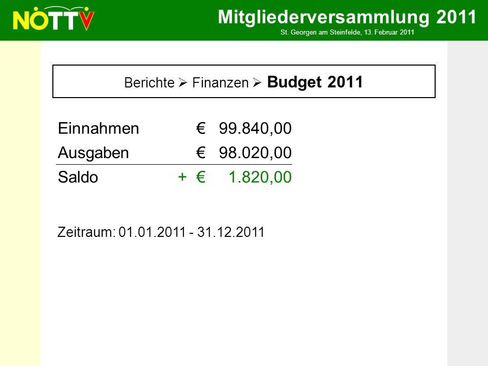 Mitgliederversammlung 2011 St. Georgen am Steinfelde, 13. Februar 2011 Berichte Finanzen Budget 2011 Einnahmen99.840,00 Ausgaben98.020,00 Saldo+1.820,