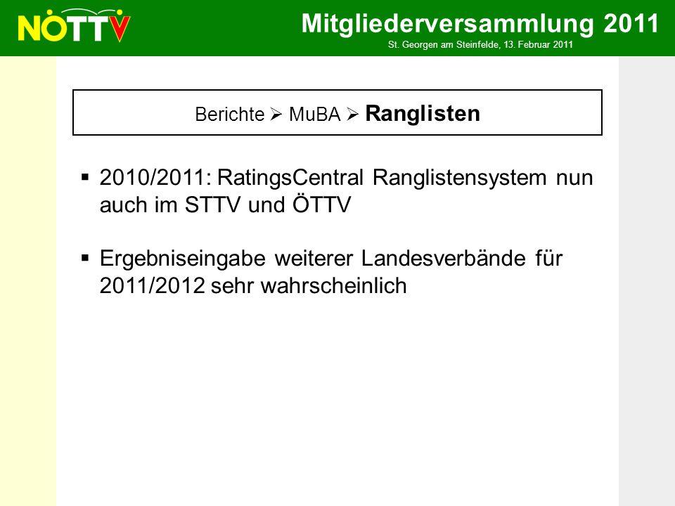 Mitgliederversammlung 2011 St. Georgen am Steinfelde, 13. Februar 2011 Berichte MuBA Ranglisten 2010/2011: RatingsCentral Ranglistensystem nun auch im