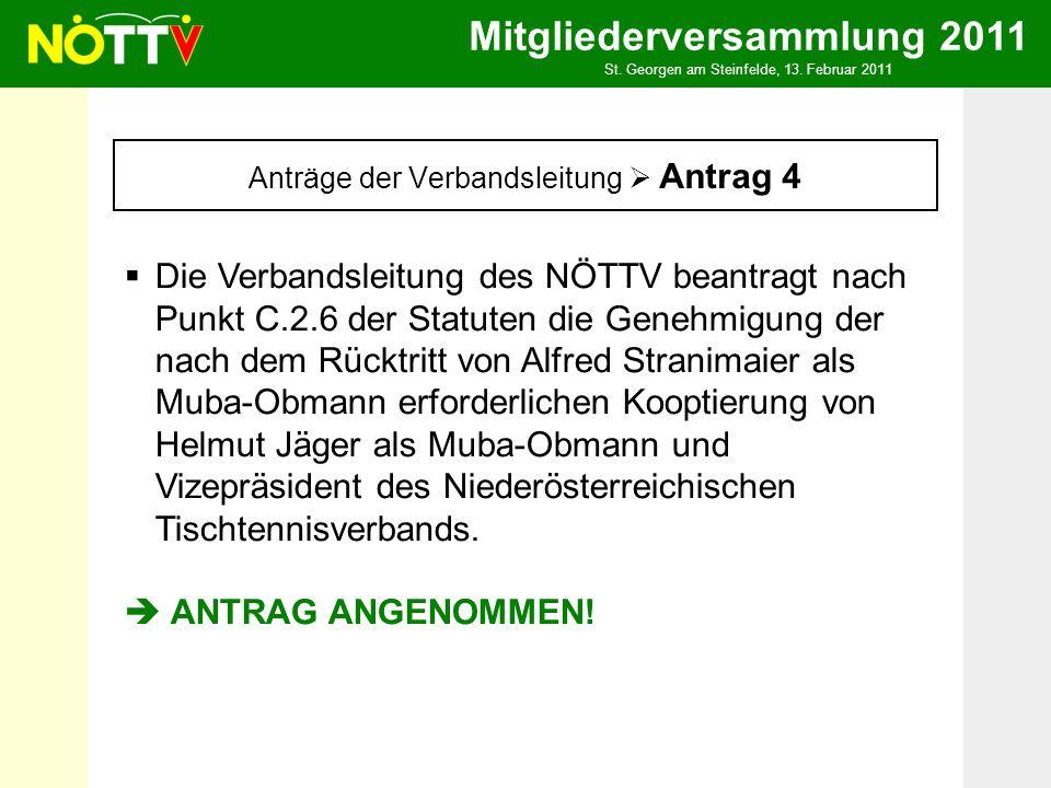 Anträge der Verbandsleitung Antrag 4 Die Verbandsleitung des NÖTTV beantragt nach Punkt C.2.6 der Statuten die Genehmigung der nach dem Rücktritt von