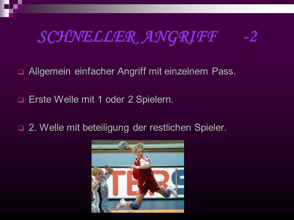 SCHNELLER ANGRIFF -2 Allgemein einfacher Angriff mit einzelnem Pass.