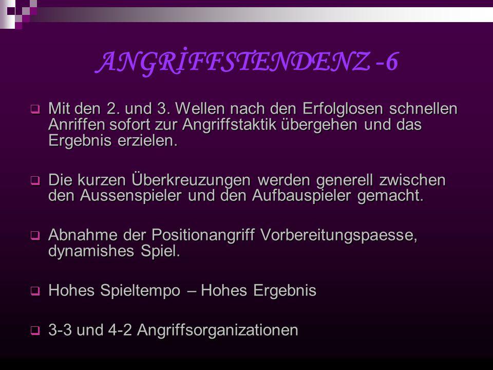 ANGRİFFSTENDENZ -6 Mit den 2. und 3.