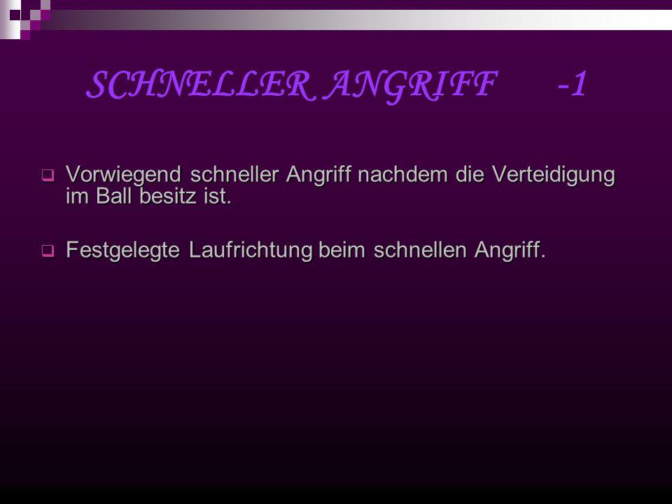 SCHNELLER ANGRIFF -1 Vorwiegend schneller Angriff nachdem die Verteidigung im Ball besitz ist.