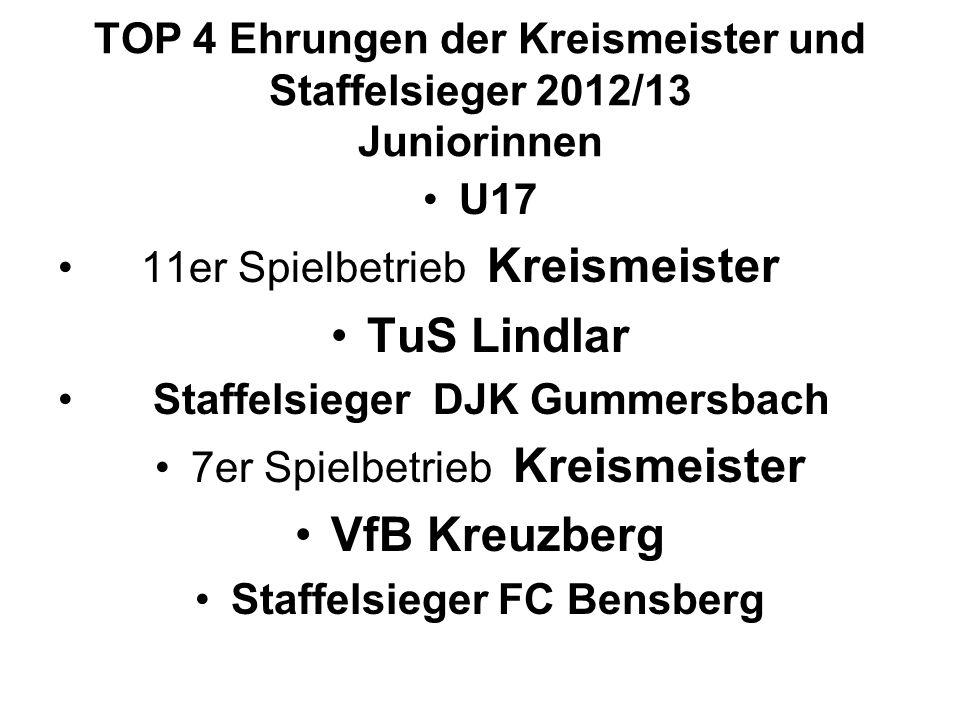 TOP 4 Ehrungen der Kreismeister und Staffelsieger 2012/13 Juniorinnen U17 11er Spielbetrieb Kreismeister TuS Lindlar Staffelsieger DJK Gummersbach 7er
