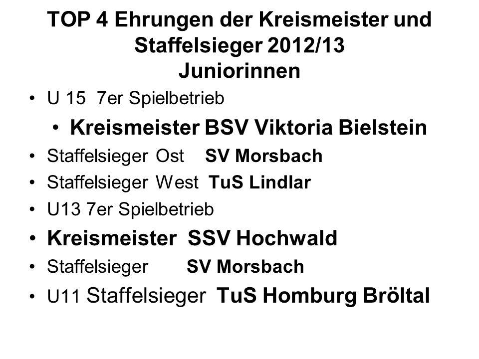 TOP 4 Ehrungen der Kreismeister und Staffelsieger 2012/13 Juniorinnen U 15 7er Spielbetrieb Kreismeister BSV Viktoria Bielstein Staffelsieger Ost SV M