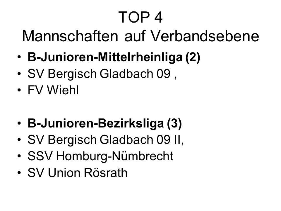 TOP 4 Mannschaften auf Verbandsebene B-Junioren-Mittelrheinliga (2) SV Bergisch Gladbach 09, FV Wiehl B-Junioren-Bezirksliga (3) SV Bergisch Gladbach