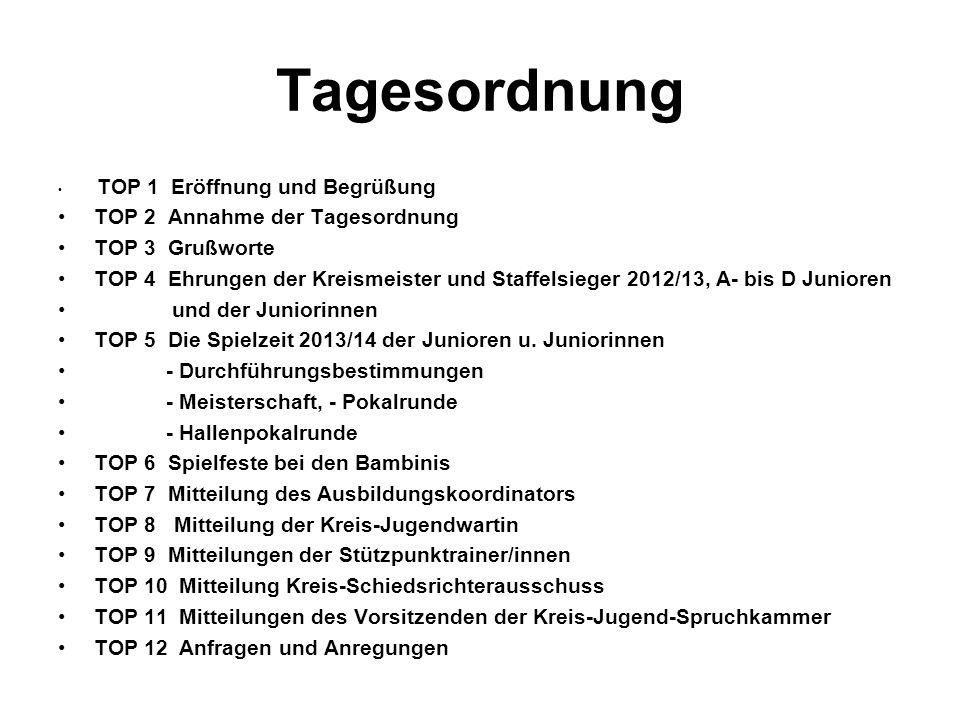 Tagesordnung TOP 1 Eröffnung und Begrüßung TOP 2 Annahme der Tagesordnung TOP 3 Grußworte TOP 4 Ehrungen der Kreismeister und Staffelsieger 2012/13, A