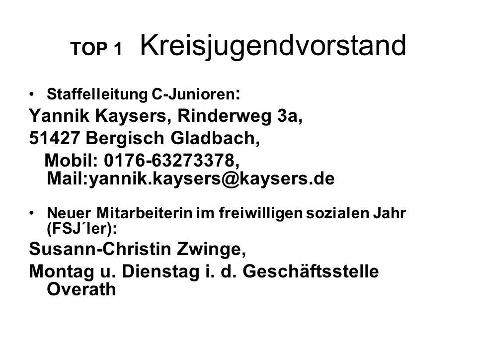 TOP 1 Kreisjugendvorstand Staffelleitung C-Junioren : Yannik Kaysers, Rinderweg 3a, 51427 Bergisch Gladbach, Mobil: 0176-63273378, Mail:yannik.kaysers
