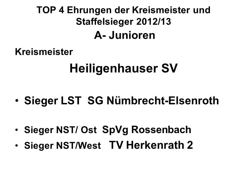 TOP 4 Ehrungen der Kreismeister und Staffelsieger 2012/13 B-Junioren Kreismeister Union Rösrath Sieger LST SG Overath/ Vilkerath Sieger NST Ost SG Wiedenest/ Othetal Sieger NST Mitte VfB Kreuzberg Sieger NST West DJK Dürscheid
