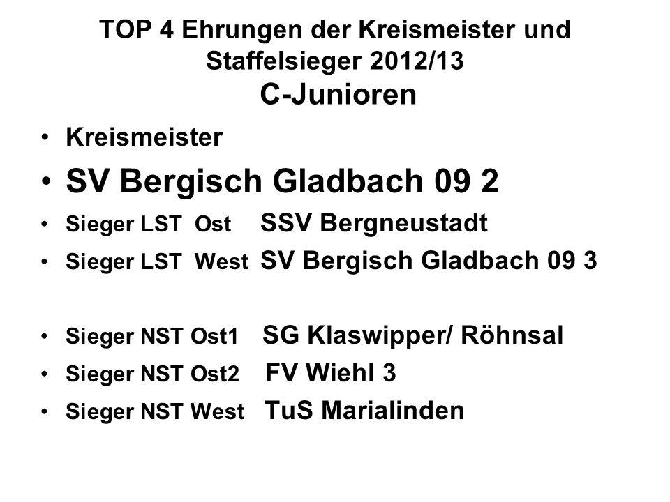 TOP 4 Ehrungen der Kreismeister und Staffelsieger 2012/13 C-Junioren Kreismeister SV Bergisch Gladbach 09 2 Sieger LST Ost SSV Bergneustadt Sieger LST