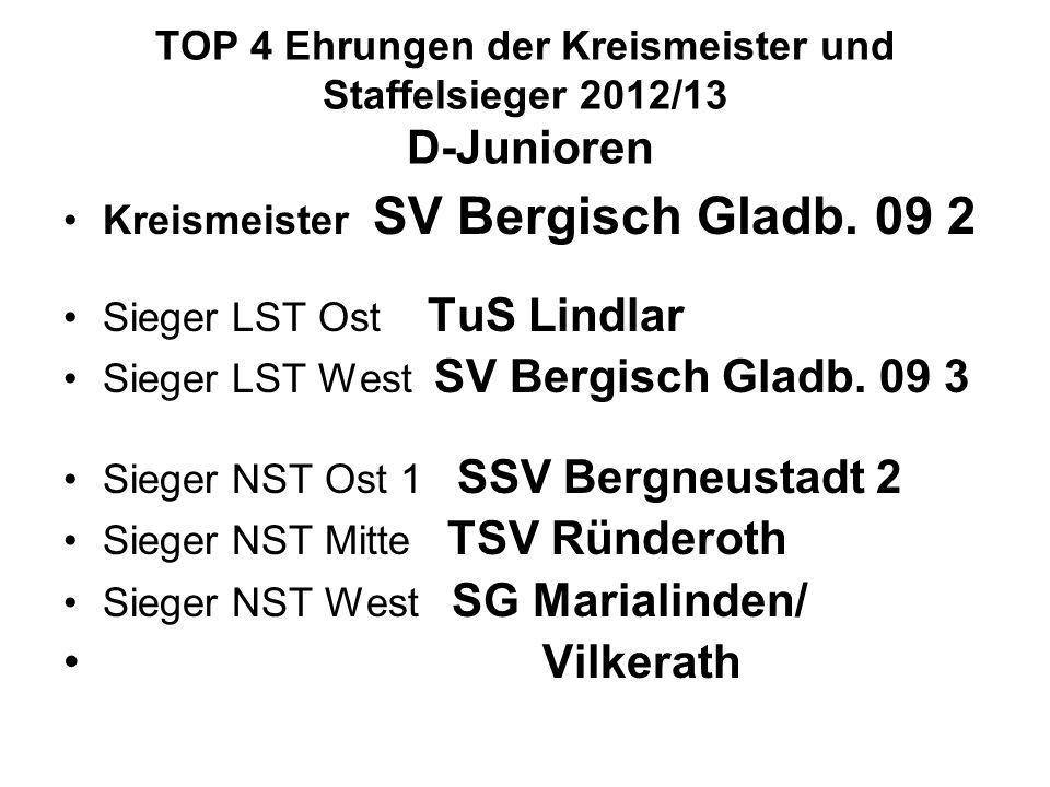 TOP 4 Ehrungen der Kreismeister und Staffelsieger 2012/13 7er D-Junioren Staffelsieger West und Kreismeister Inter 96 Bergisch Gladbach Staffelsieger Ost Sportfreunde Asbachtal