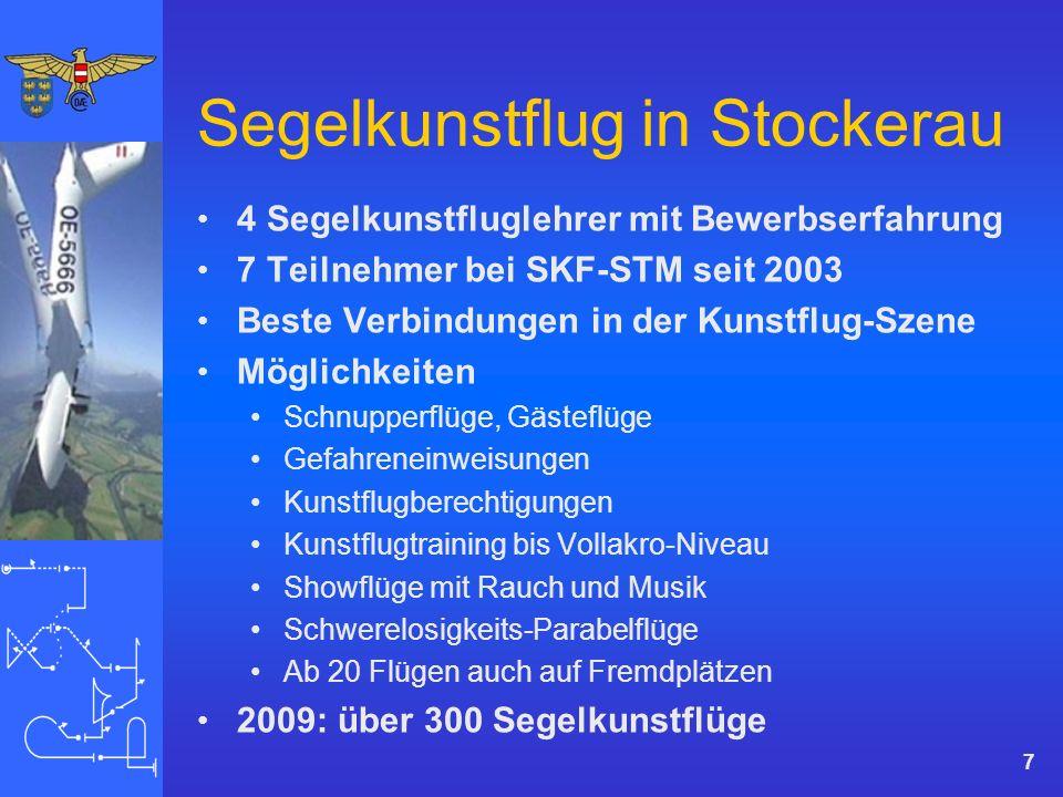 Segelkunstflug in Stockerau 4 Segelkunstfluglehrer mit Bewerbserfahrung 7 Teilnehmer bei SKF-STM seit 2003 Beste Verbindungen in der Kunstflug-Szene Möglichkeiten Schnupperflüge, Gästeflüge Gefahreneinweisungen Kunstflugberechtigungen Kunstflugtraining bis Vollakro-Niveau Showflüge mit Rauch und Musik Schwerelosigkeits-Parabelflüge Ab 20 Flügen auch auf Fremdplätzen 2009: über 300 Segelkunstflüge 7