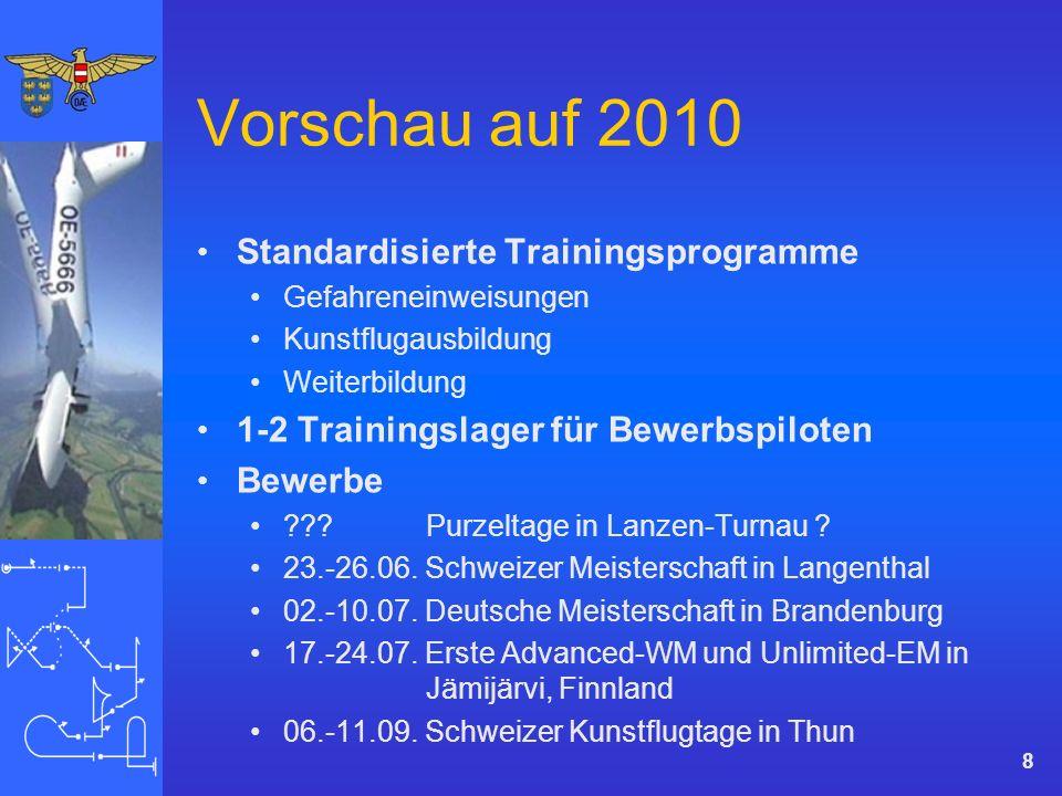 Vorschau auf 2010 Standardisierte Trainingsprogramme Gefahreneinweisungen Kunstflugausbildung Weiterbildung 1-2 Trainingslager für Bewerbspiloten Bewerbe .