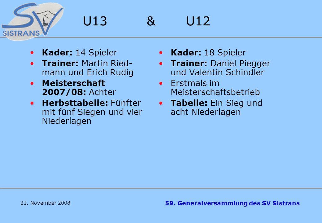 59. Generalversammlung des SV Sistrans 21. November 2008 Die U16 Kader: 22 Spieler Trainer: Flo Riedmann und Christian Braun-hofer Meisterschaft 2007/