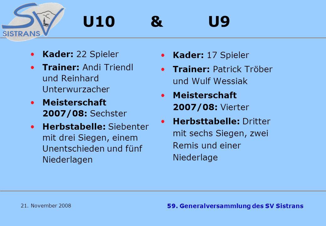 59. Generalversammlung des SV Sistrans 21. November 2008 U13 & U12 Kader: 14 Spieler Trainer: Martin Ried- mann und Erich Rudig Meisterschaft 2007/08: