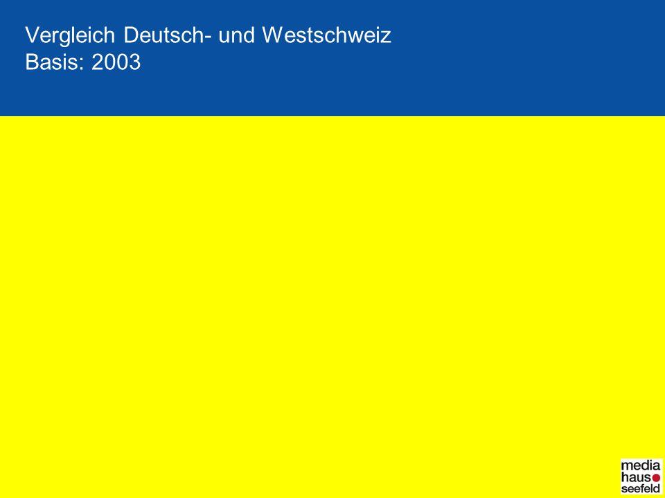 Vergleich Deutsch- und Westschweiz Basis: 2003