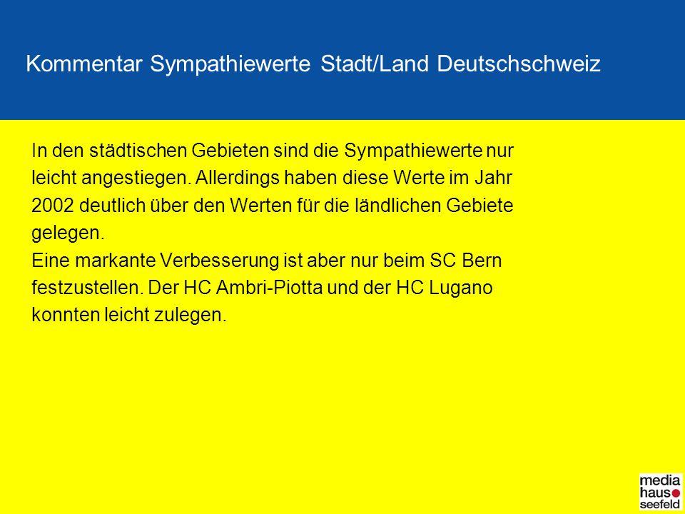 Kommentar Sympathiewerte Stadt/Land Deutschschweiz In den städtischen Gebieten sind die Sympathiewerte nur leicht angestiegen. Allerdings haben diese