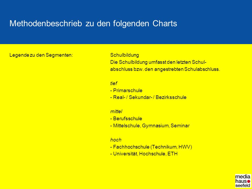Methodenbeschrieb zu den folgenden Charts Legende zu den Segmenten: Schulbildung Die Schulbildung umfasst den letzten Schul- abschluss bzw. den angest