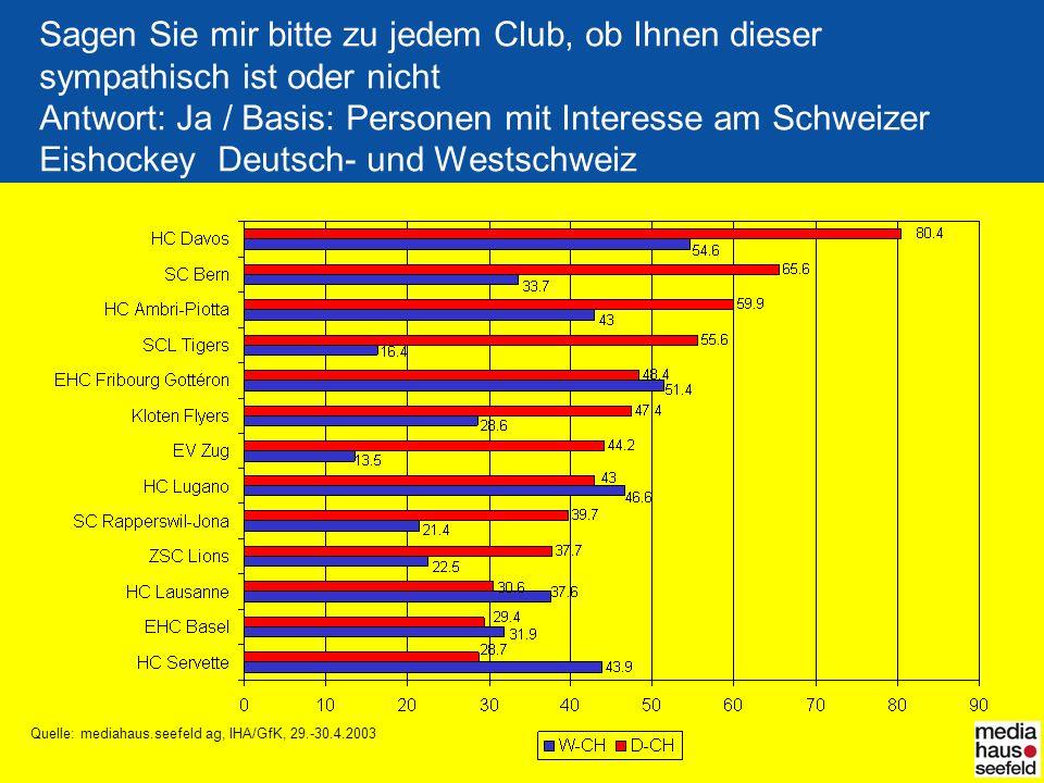 Sagen Sie mir bitte zu jedem Club, ob Ihnen dieser sympathisch ist oder nicht Antwort: Ja / Basis: Personen mit Interesse am Schweizer Eishockey Deuts