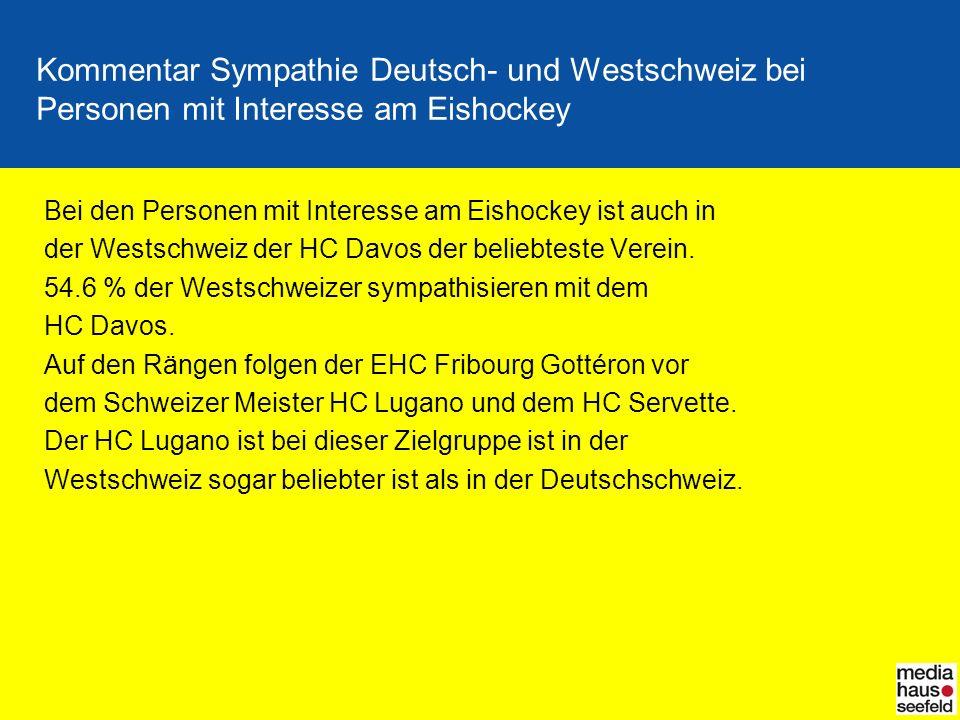 Kommentar Sympathie Deutsch- und Westschweiz bei Personen mit Interesse am Eishockey Bei den Personen mit Interesse am Eishockey ist auch in der Wests